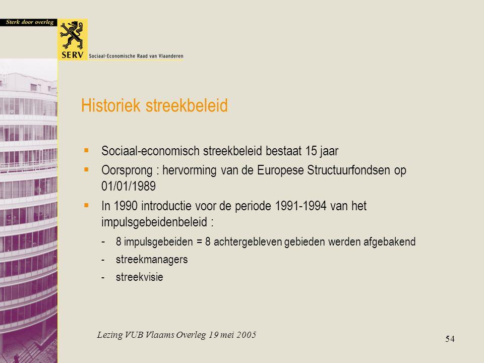 Lezing VUB Vlaams Overleg 19 mei 2005 54 Historiek streekbeleid  Sociaal-economisch streekbeleid bestaat 15 jaar  Oorsprong : hervorming van de Euro