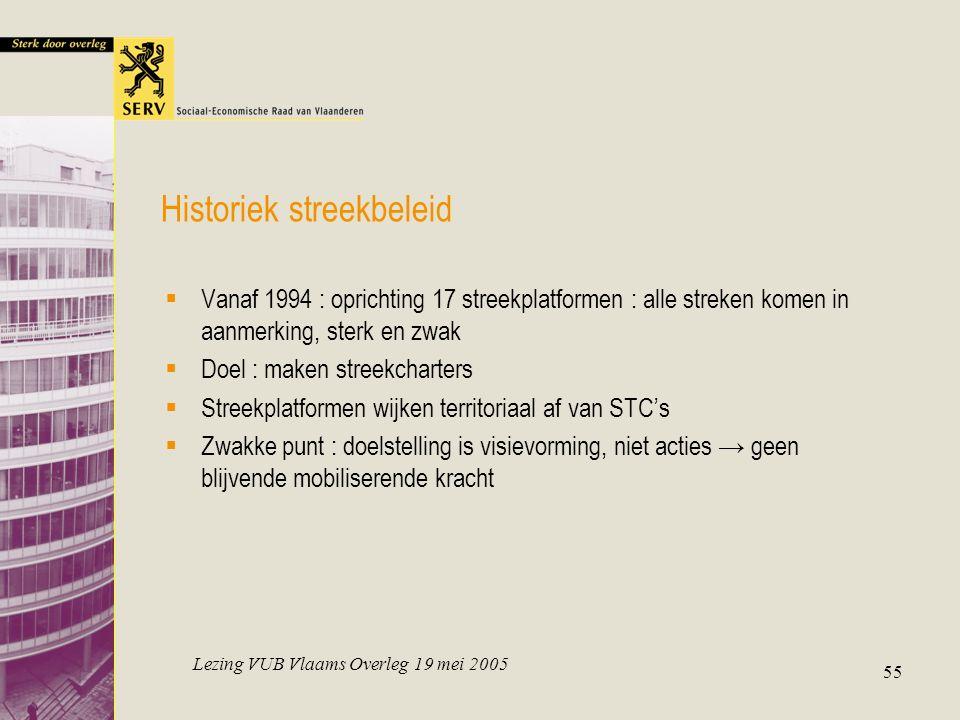Lezing VUB Vlaams Overleg 19 mei 2005 55 Historiek streekbeleid  Vanaf 1994 : oprichting 17 streekplatformen : alle streken komen in aanmerking, ster