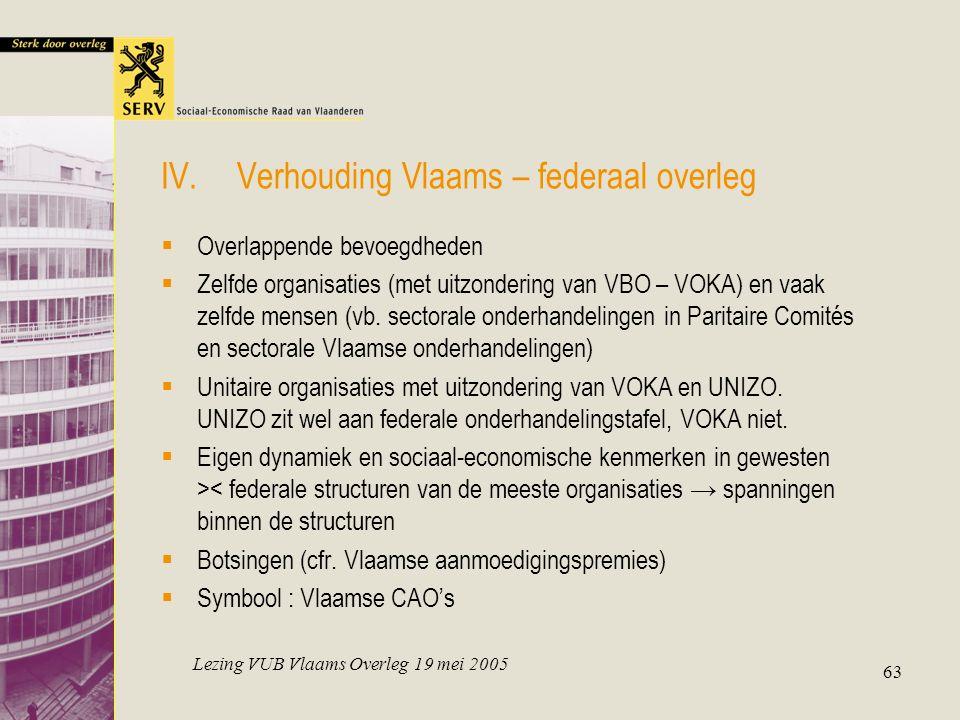 Lezing VUB Vlaams Overleg 19 mei 2005 63 IV.Verhouding Vlaams – federaal overleg  Overlappende bevoegdheden  Zelfde organisaties (met uitzondering van VBO – VOKA) en vaak zelfde mensen (vb.