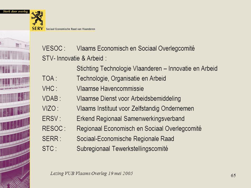 Lezing VUB Vlaams Overleg 19 mei 2005 65 VESOC :Vlaams Economisch en Sociaal Overlegcomité STV- Innovatie & Arbeid : Stichting Technologie Vlaanderen – Innovatie en Arbeid TOA :Technologie, Organisatie en Arbeid VHC :Vlaamse Havencommissie VDAB :Vlaamse Dienst voor Arbeidsbemiddeling VIZO :Vlaams Instituut voor Zelfstandig Ondernemen ERSV :Erkend Regionaal Samenwerkingsverband RESOC :Regionaal Economisch en Sociaal Overlegcomité SERR :Sociaal-Economische Regionale Raad STC :Subregionaal Tewerkstellingscomité