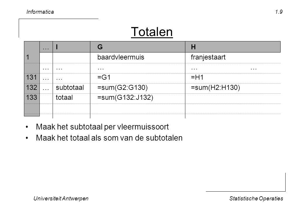 Informatica Universiteit AntwerpenStatistische Operaties 1.20 Frequentiedistributie (2/2) Selecteer cellen naast serie Berekeken frequentie van observaties –in interval ]x, x+1] –=FREQUENCY(spanwijdteAlle;A1:A11) –ARRAY formule Druk op ctrl + shift + enter
