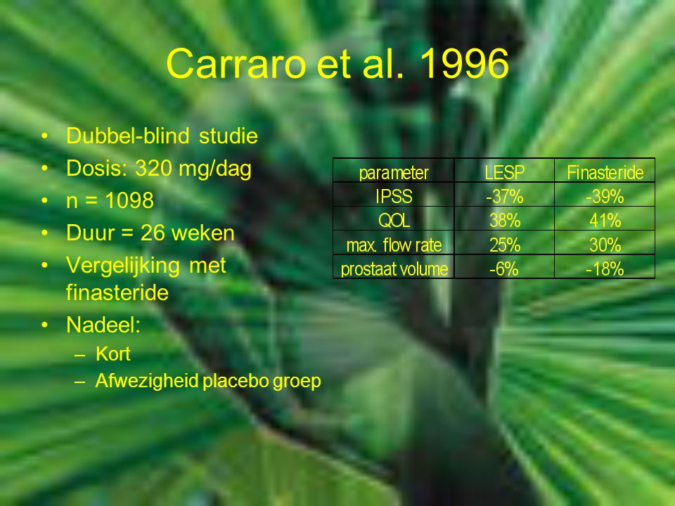 Carraro et al. 1996 Dubbel-blind studie Dosis: 320 mg/dag n = 1098 Duur = 26 weken Vergelijking met finasteride Nadeel: –Kort –Afwezigheid placebo gro
