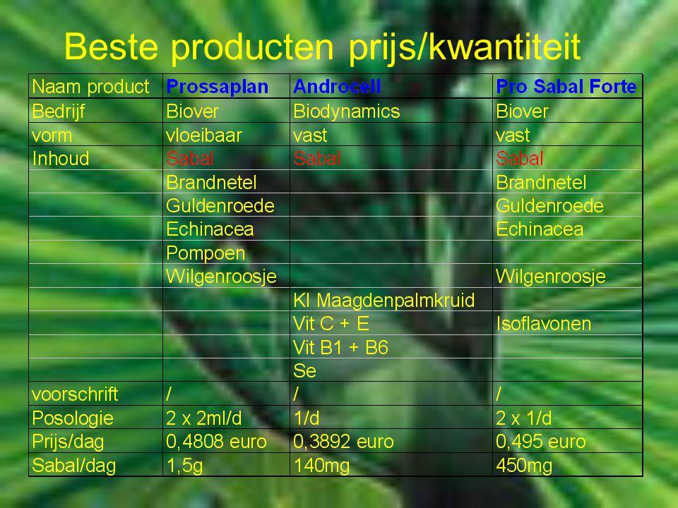 Beste producten prijs/kwantiteit