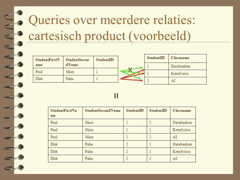Queries over meerdere relaties: cartesisch product (voorbeeld) StudentFirstN ame StudentSecon dName StudentID PaulMaes1 DirkPalm2 StudentIDClassname 1