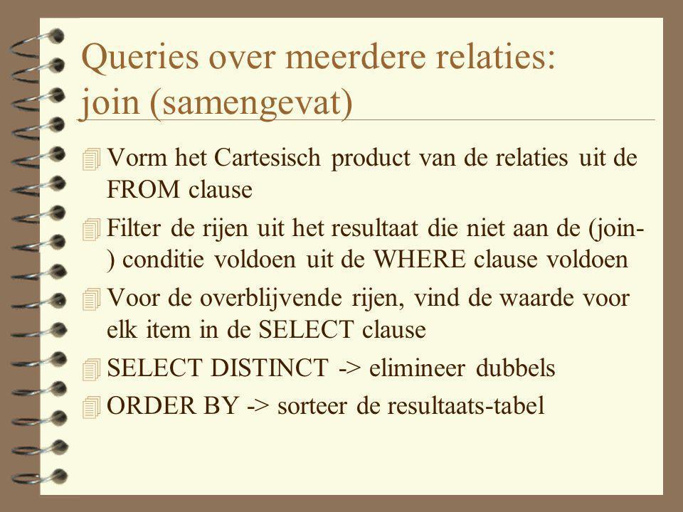 Queries over meerdere relaties: join (samengevat) 4 Vorm het Cartesisch product van de relaties uit de FROM clause 4 Filter de rijen uit het resultaat