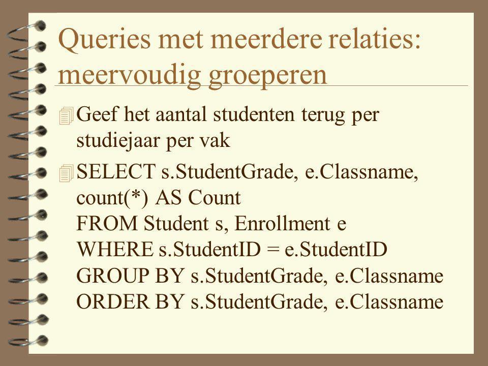 Queries met meerdere relaties: meervoudig groeperen 4 Geef het aantal studenten terug per studiejaar per vak 4 SELECT s.StudentGrade, e.Classname, cou