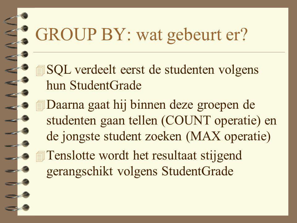Groepen beperken (HAVING) (1/2) 4 HAVING wordt gebruikt in combinatie met GROUP BY, en dient om het aantal groepen te beperken 4 Equivallent van de WHERE clause, die individuele rijen filtert; HAVING filtert groepen