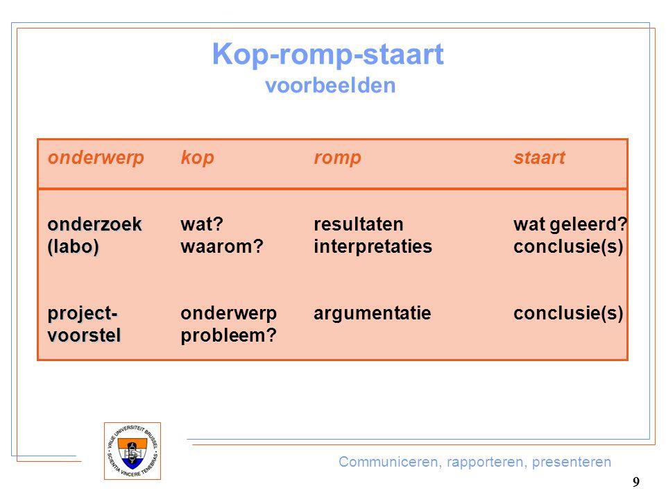 Communiceren, rapporteren, presenteren 9 Kop-romp-staart voorbeelden onderwerpkoprompstaart onderzoek onderzoekwat?resultatenwat geleerd? (labo) (labo