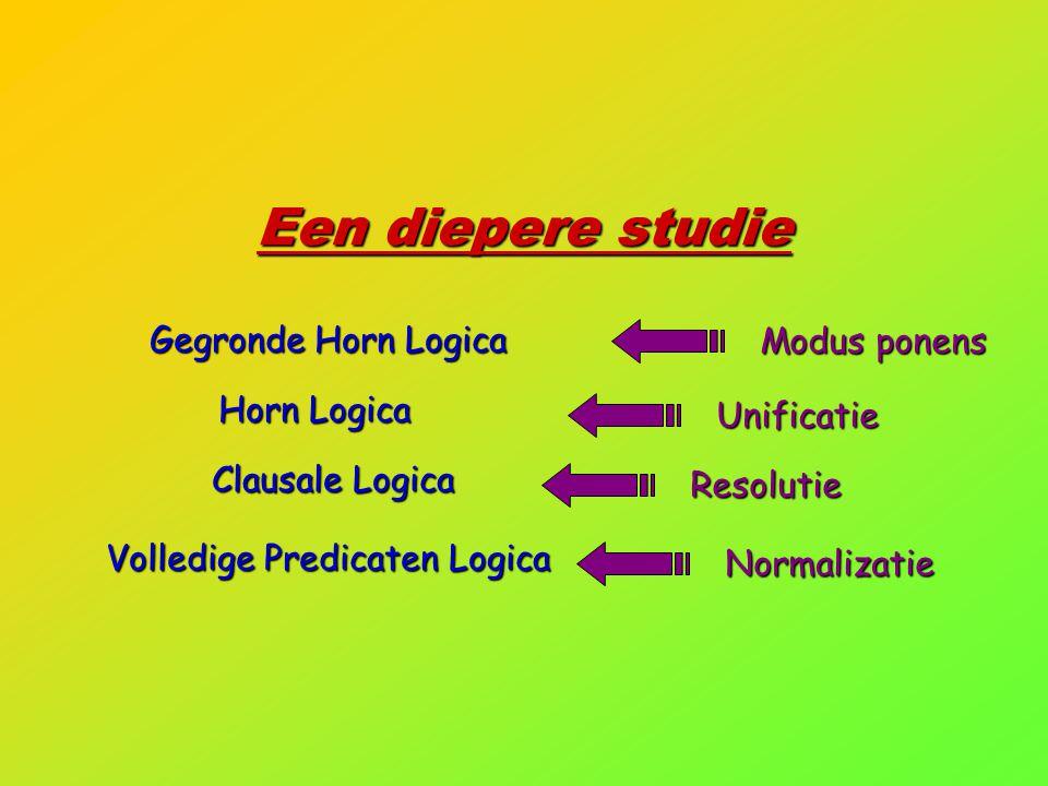 Een diepere studie Modus ponens Gegronde Horn Logica Unificatie Horn Logica Resolutie Clausale Logica Clausale Logica Normalizatie Volledige Predicate