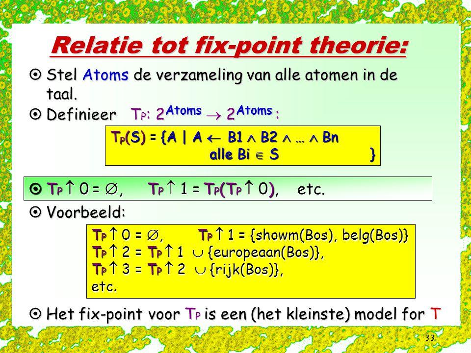 33 Relatie tot fix-point theorie:  Stel Atoms de verzameling van alle atomen in de taal.  Definieer T P : 2 Atoms  2 Atoms : T P (S) = {A | A  B1