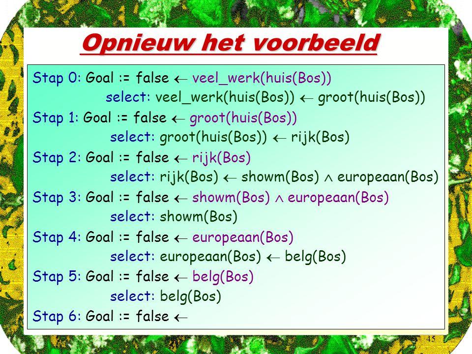 45 Opnieuw het voorbeeld Stap 0: Goal := false  veel_werk(huis(Bos)) select: veel_werk(huis(Bos))  groot(huis(Bos)) Stap 1: Goal := false  groot(hu