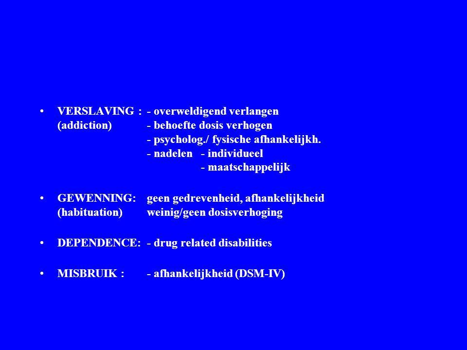 VERSLAVING : - overweldigend verlangen (addiction)- behoefte dosis verhogen - psycholog./ fysische afhankelijkh. - nadelen - individueel - maatschappe
