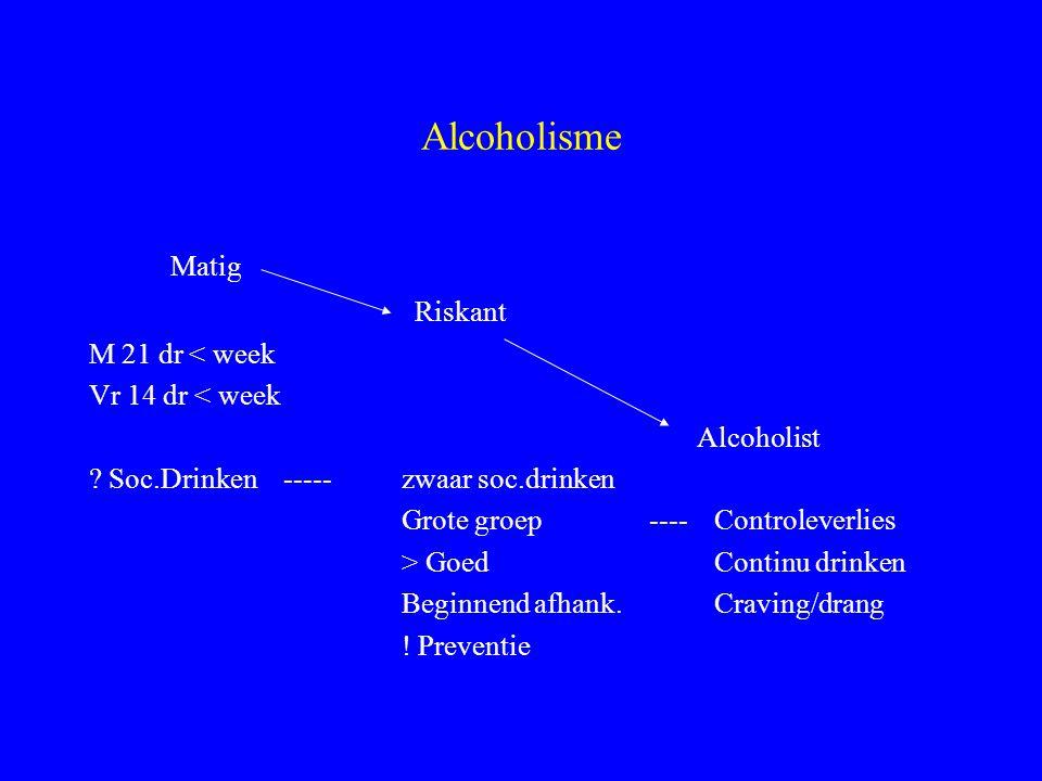 Alcoholisme Matig Riskant M 21 dr < week Vr 14 dr < week Alcoholist ? Soc.Drinken -----zwaar soc.drinken Grote groep ----Controleverlies > GoedContinu