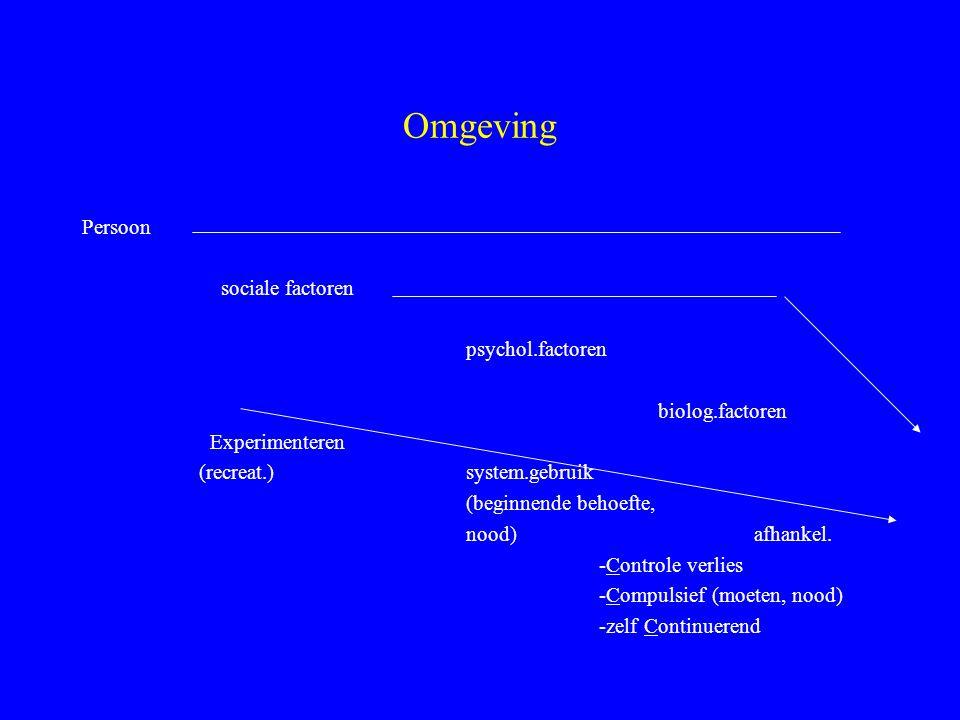 Omgeving Persoon sociale factoren psychol.factoren biolog.factoren Experimenteren (recreat.)system.gebruik (beginnende behoefte, nood)afhankel. -Contr