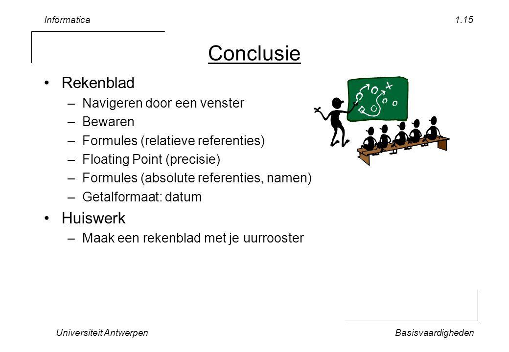 Informatica Universiteit AntwerpenBasisvaardigheden 1.15 Conclusie Rekenblad –Navigeren door een venster –Bewaren –Formules (relatieve referenties) –Floating Point (precisie) –Formules (absolute referenties, namen) –Getalformaat: datum Huiswerk –Maak een rekenblad met je uurrooster