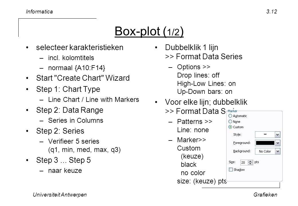 Informatica Universiteit AntwerpenGrafieken 3.12 Box-plot ( 1/2 ) selecteer karakteristieken –incl. kolomtitels –normaal {A10:F14} Start