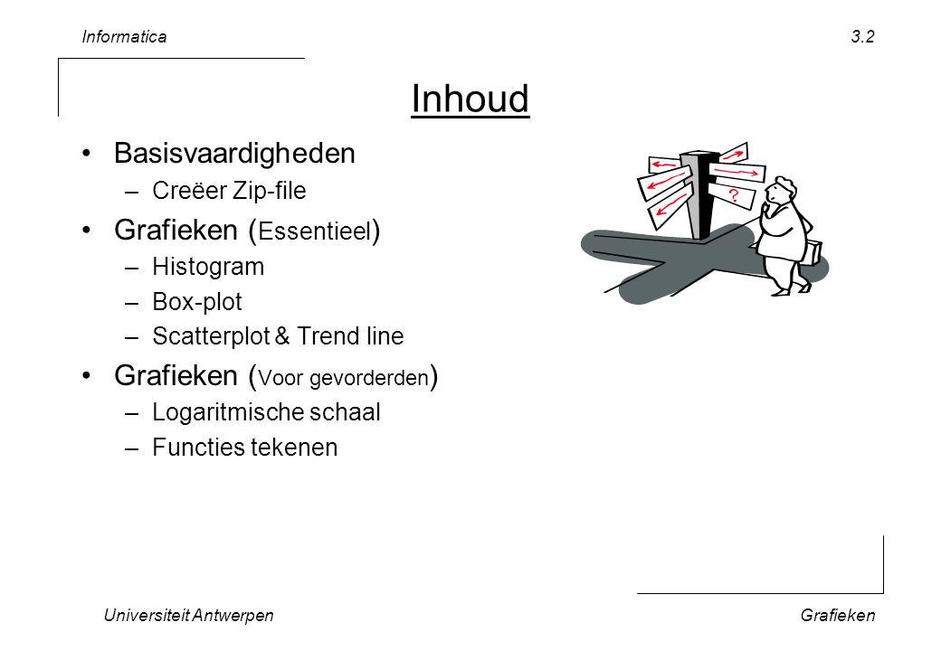 Informatica Universiteit AntwerpenGrafieken 3.2 Inhoud Basisvaardigheden –Creëer Zip-file Grafieken ( Essentieel ) –Histogram –Box-plot –Scatterplot & Trend line Grafieken ( Voor gevorderden ) –Logaritmische schaal –Functies tekenen