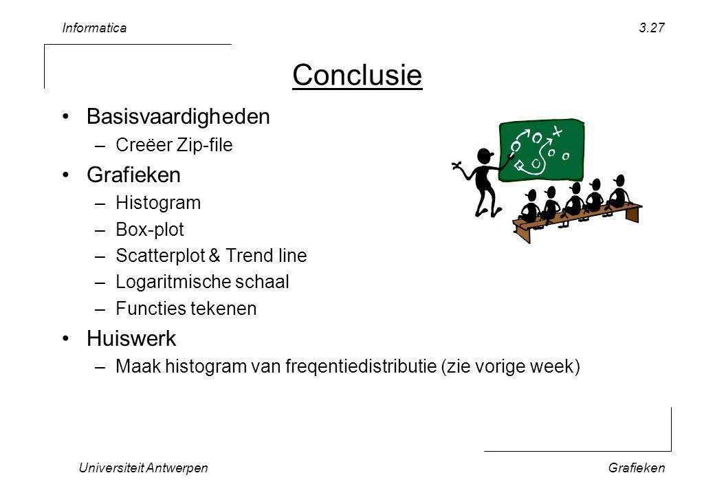 Informatica Universiteit AntwerpenGrafieken 3.27 Conclusie Basisvaardigheden –Creëer Zip-file Grafieken –Histogram –Box-plot –Scatterplot & Trend line –Logaritmische schaal –Functies tekenen Huiswerk –Maak histogram van freqentiedistributie (zie vorige week)