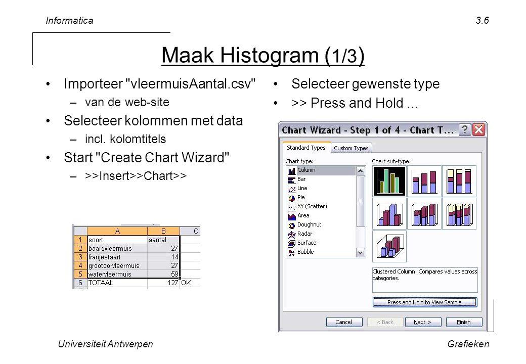 Informatica Universiteit AntwerpenGrafieken 3.6 Maak Histogram ( 1/3 ) Importeer vleermuisAantal.csv –van de web-site Selecteer kolommen met data –incl.