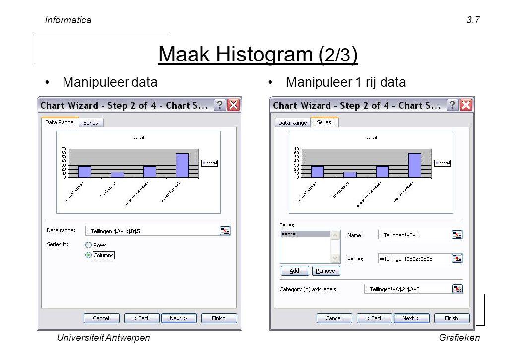 Informatica Universiteit AntwerpenGrafieken 3.7 Maak Histogram ( 2/3 ) Manipuleer dataManipuleer 1 rij data