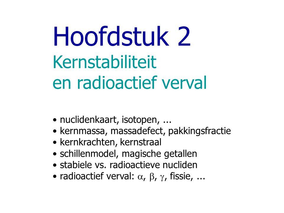 Hoofdstuk 2 Kernstabiliteit en radioactief verval nuclidenkaart, isotopen,... kernmassa, massadefect, pakkingsfractie kernkrachten, kernstraal schille