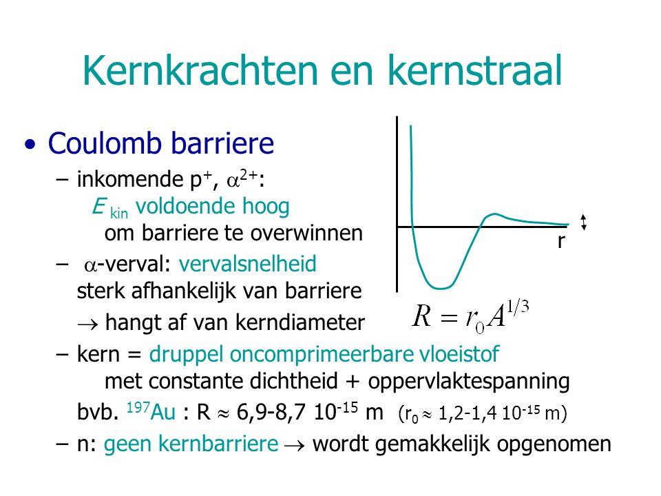 Kernkrachten en kernstraal Coulomb barriere –inkomende p +,  2+ : E kin voldoende hoog om barriere te overwinnen –  -verval: vervalsnelheid sterk afhankelijk van barriere  hangt af van kerndiameter –kern = druppel oncomprimeerbare vloeistof met constante dichtheid + oppervlaktespanning bvb.