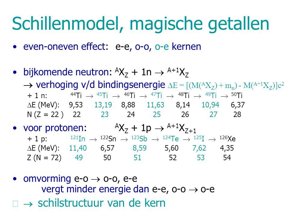 even-oneven effect: e-e, o-o, o-e kernen bijkomende neutron: A X Z + 1n  A+1 X Z  verhoging v/d bindingsenergie + 1 n: 44 Ti  45 Ti  46 Ti  47 Ti  48 Ti  49 Ti  50 Ti Δ E (MeV): 9,53 13,19 8,88 11,63 8,14 10,94 6,37 N (Z = 22 ) 22 23 24 25 26 27 28 voor protonen: A X Z + 1p  A+1 X Z+1 + 1 p: 121 In  122 Sn  123 Sb  124 Te  125 I  126 Xe Δ E (MeV): 11,40 6,57 8,59 5,60 7,62 4,35 Z (N = 72) 49 50 51 52 53 54 omvorming e-o  o-o, e-e vergt minder energie dan e-e, o-o  o-e  schilstructuur van de kern Schillenmodel, magische getallen  E = [(M( A X Z ) + m n ) - M( A+1 X Z )]c 2