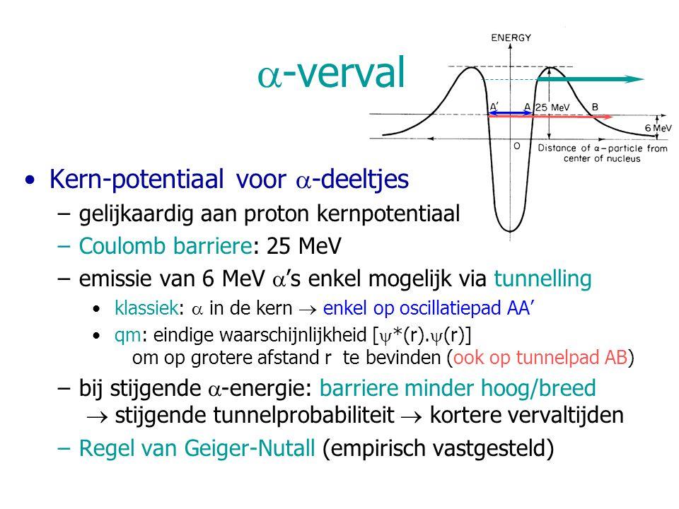  -verval Kern-potentiaal voor  -deeltjes –gelijkaardig aan proton kernpotentiaal –Coulomb barriere: 25 MeV –emissie van 6 MeV  's enkel mogelijk via tunnelling klassiek:  in de kern  enkel op oscillatiepad AA' qm: eindige waarschijnlijkheid [  *(r).