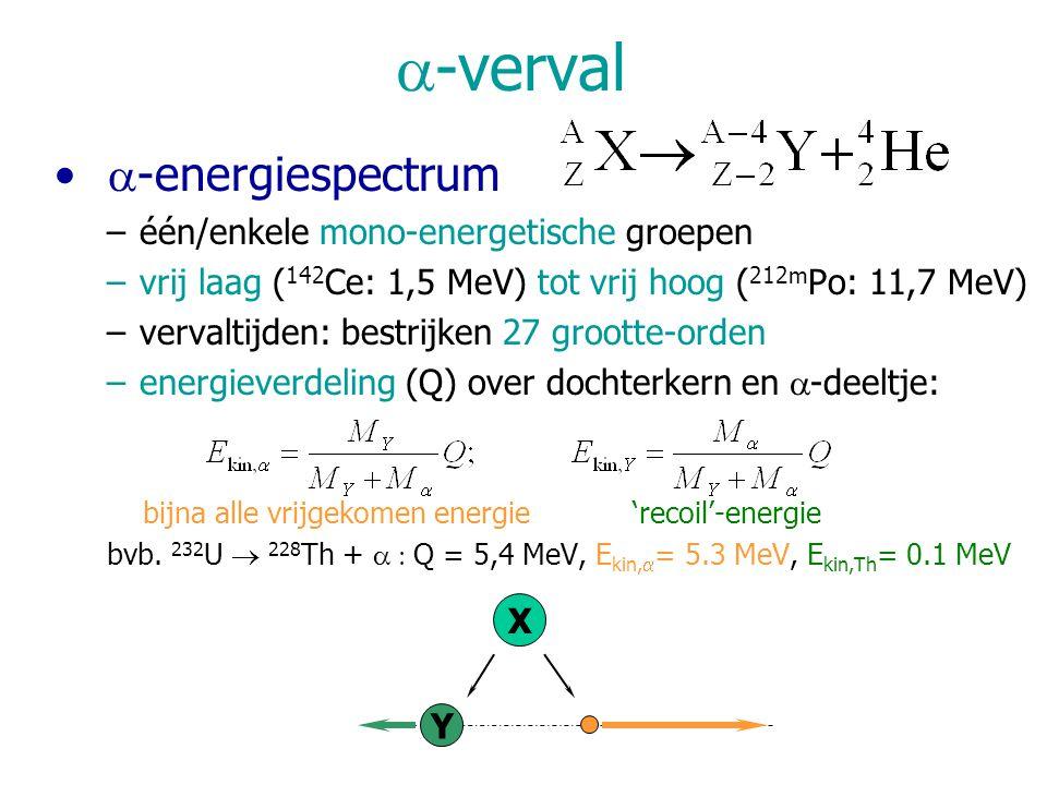  -verval  -energiespectrum –één/enkele mono-energetische groepen –vrij laag ( 142 Ce: 1,5 MeV) tot vrij hoog ( 212m Po: 11,7 MeV) –vervaltijden: bestrijken 27 grootte-orden –energieverdeling (Q) over dochterkern en  -deeltje: bijna alle vrijgekomen energie 'recoil'-energie bvb.