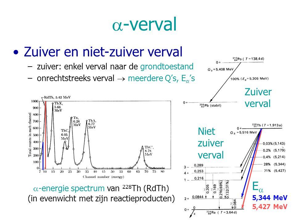 Zuiver verval Niet zuiver verval E  5,344 MeV 5,427 MeV  -verval Zuiver en niet-zuiver verval –zuiver: enkel verval naar de grondtoestand –onrechtstreeks verval  meerdere Q's, E  's  -energie spectrum van 228 Th (RdTh) (in evenwicht met zijn reactieproducten)