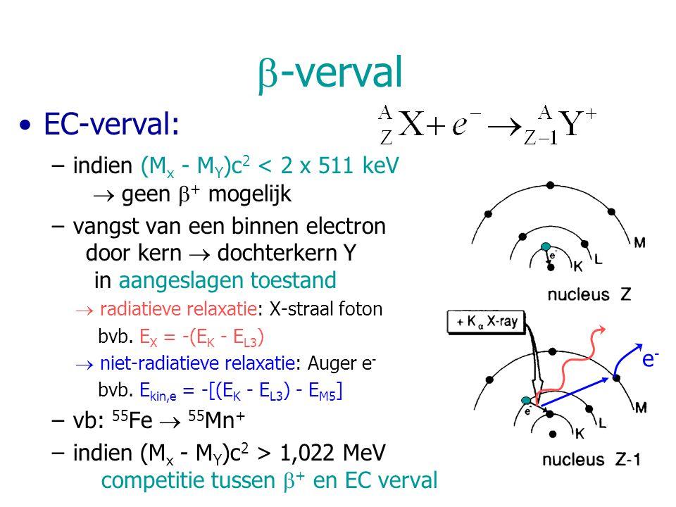 e-e-  -verval EC-verval: –indien (M x - M Y )c 2 < 2 x 511 keV  geen  + mogelijk –vangst van een binnen electron door kern  dochterkern Y in aangeslagen toestand  radiatieve relaxatie: X-straal foton bvb.