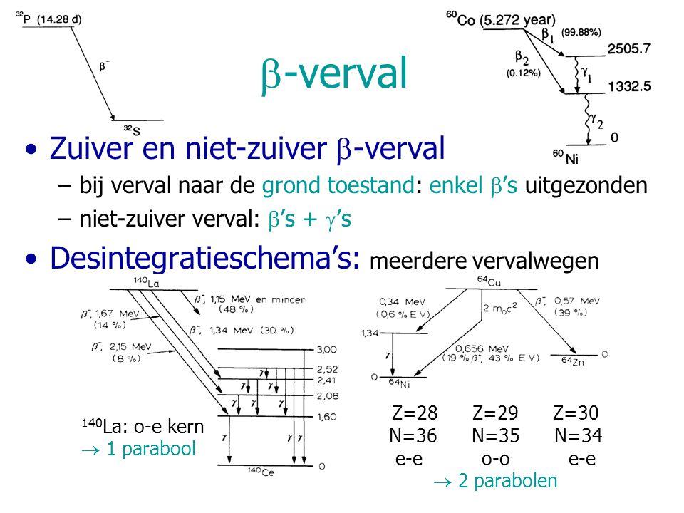  -verval Zuiver en niet-zuiver  -verval –bij verval naar de grond toestand: enkel  's uitgezonden –niet-zuiver verval:  's +  's Desintegratieschema's: meerdere vervalwegen 140 La: o-e kern  1 parabool Z=28 Z=29 Z=30 N=36 N=35 N=34 e-e o-o e-e  2 parabolen