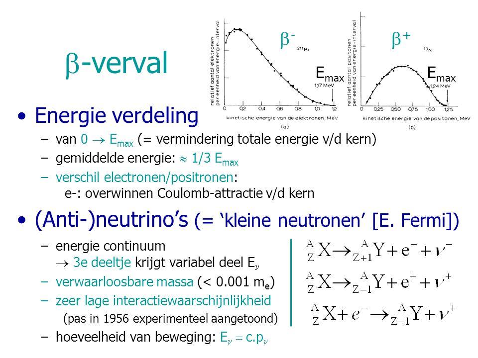  -verval Energie verdeling –van 0  E max (= vermindering totale energie v/d kern) –gemiddelde energie:  1/3 E max –verschil electronen/posit