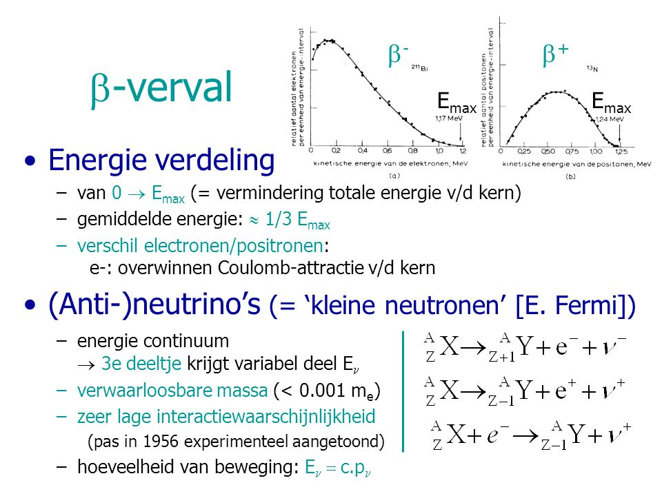  -verval Energie verdeling –van 0  E max (= vermindering totale energie v/d kern) –gemiddelde energie:  1/3 E max –verschil electronen/positronen: e-: overwinnen Coulomb-attractie v/d kern (Anti-)neutrino's (= 'kleine neutronen' [E.