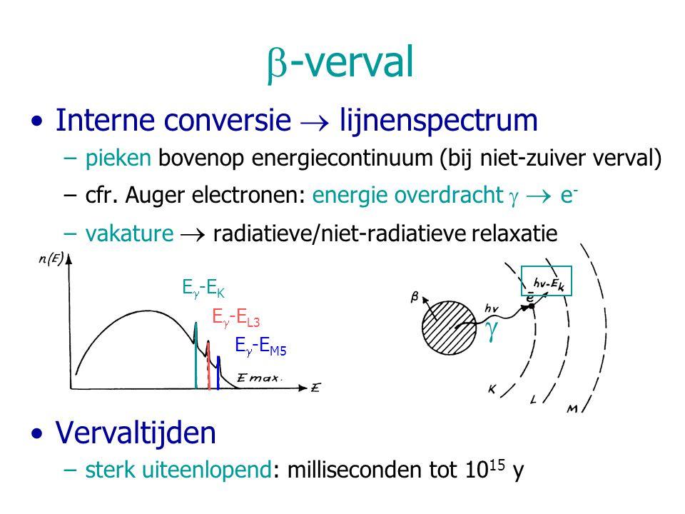  E  -E K E  -E L3 E  -E M5  -verval Interne conversie  lijnenspectrum –pieken bovenop energiecontinuum (bij niet-zuiver verval) –cfr. Auger elec