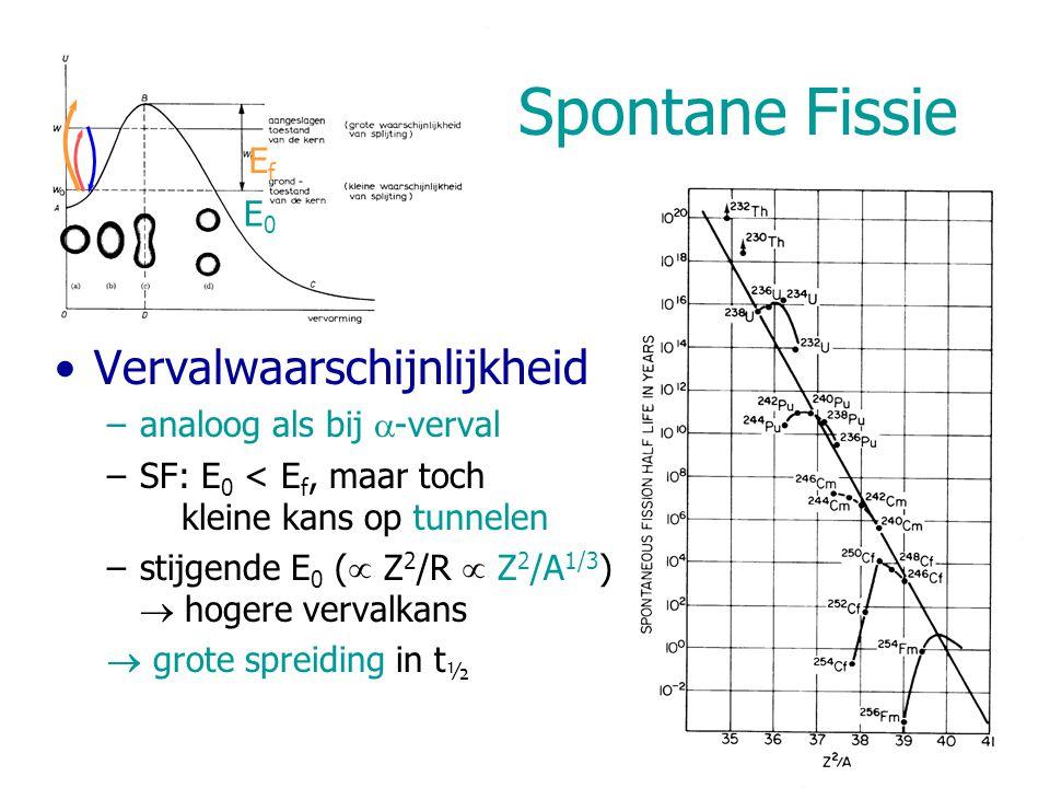 E0E0 EfEf Spontane Fissie Vervalwaarschijnlijkheid –analoog als bij  -verval –SF: E 0 < E f, maar toch kleine kans op tunnelen –stijgende E 0 (  Z 2 /R  Z 2 /A 1/3 )  hogere vervalkans  grote spreiding in t ½