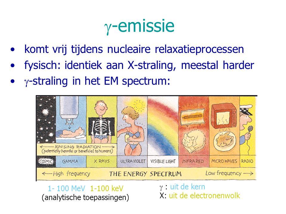  -emissie komt vrij tijdens nucleaire relaxatieprocessen fysisch: identiek aan X-straling, meestal harder  -straling in het EM spectrum: 1- 100 MeV 1-100 keV (analytische toepassingen)  : uit de kern X: uit de electronenwolk