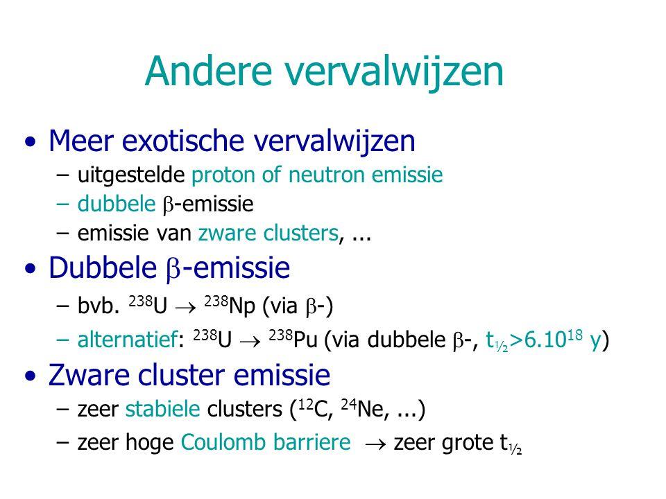 Andere vervalwijzen Meer exotische vervalwijzen –uitgestelde proton of neutron emissie –dubbele  -emissie –emissie van zware clusters,... Dubbele  -
