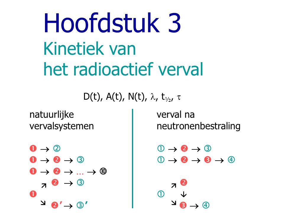 Hoofdstuk 3 Kinetiek van het radioactief verval D(t), A(t), N(t),, t ½,  natuurlijke verval na vervalsystemenneutronenbestraling          