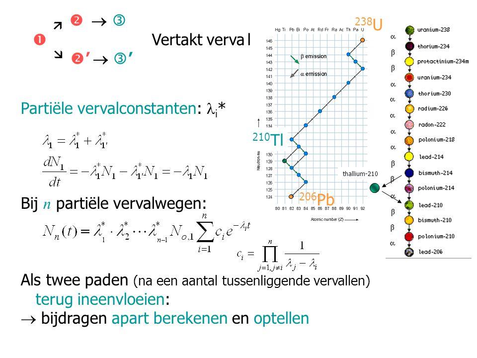 206 Pb 238 U 210 Tl      Vertakt verval   '   ' Partiële vervalconstanten: i * Bij n partiële vervalwegen: Als twee paden (na een aantal tuss