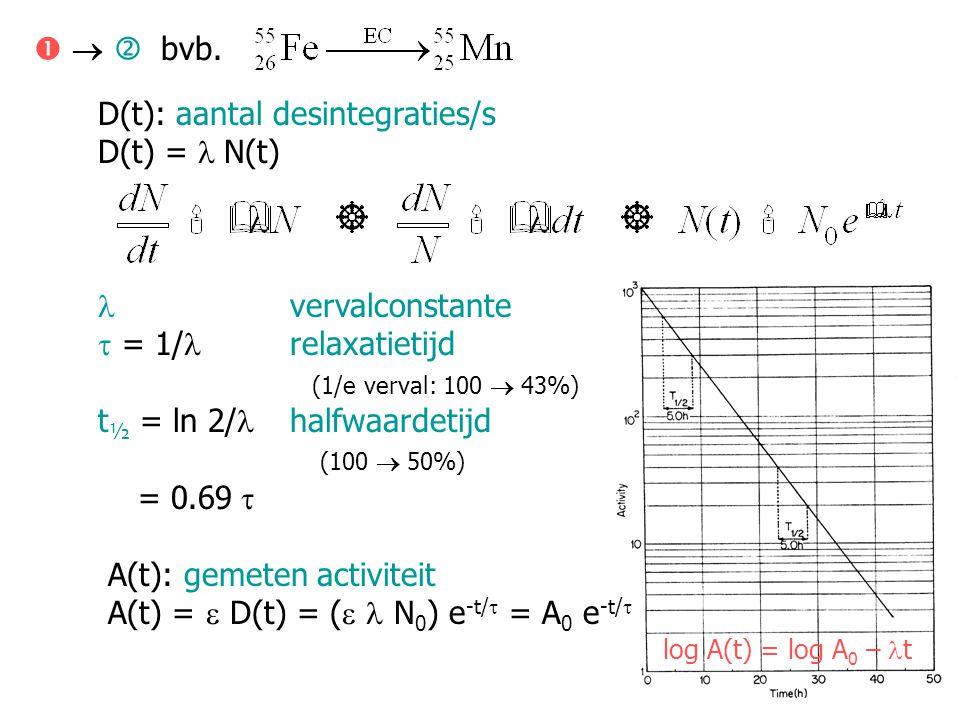Verval van mengsels  +  +  +…  … A(t) = A 1 (t) + A 2 (t) + … = A 0,1 e -t/  1 + A 0,2 e -t/  2 + … Mengsel van kortlevend  en langlevend  radionuclide i.e.,  2 >>  1 of 2 << 1 initieel : A(t) = A 0,1 e -t/  1 + A 0,2 e -t/  2 na 8 x t ½,1 : A(t)  A 0,2 e -t/  2 Bvb.