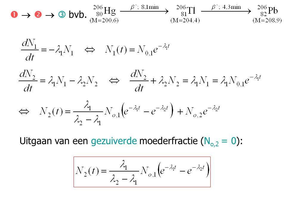 Aangroeisnelheid van  : (F 2 is fractie totaal # desintegraties    ) na bestralingstijd t': als N o,3 = 0 : Na wachttijd t (verval van   , maar ook van      ) (met F 2 =1) … F2F2