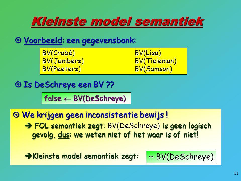 11 Kleinste model semantiek  Voorbeeld: een gegevensbank: BV(Crabé)BV(Jambers)BV(Peeters) BV(Lisa)BV(Tieleman)BV(Samson)  Is DeSchreye een BV ?? fal