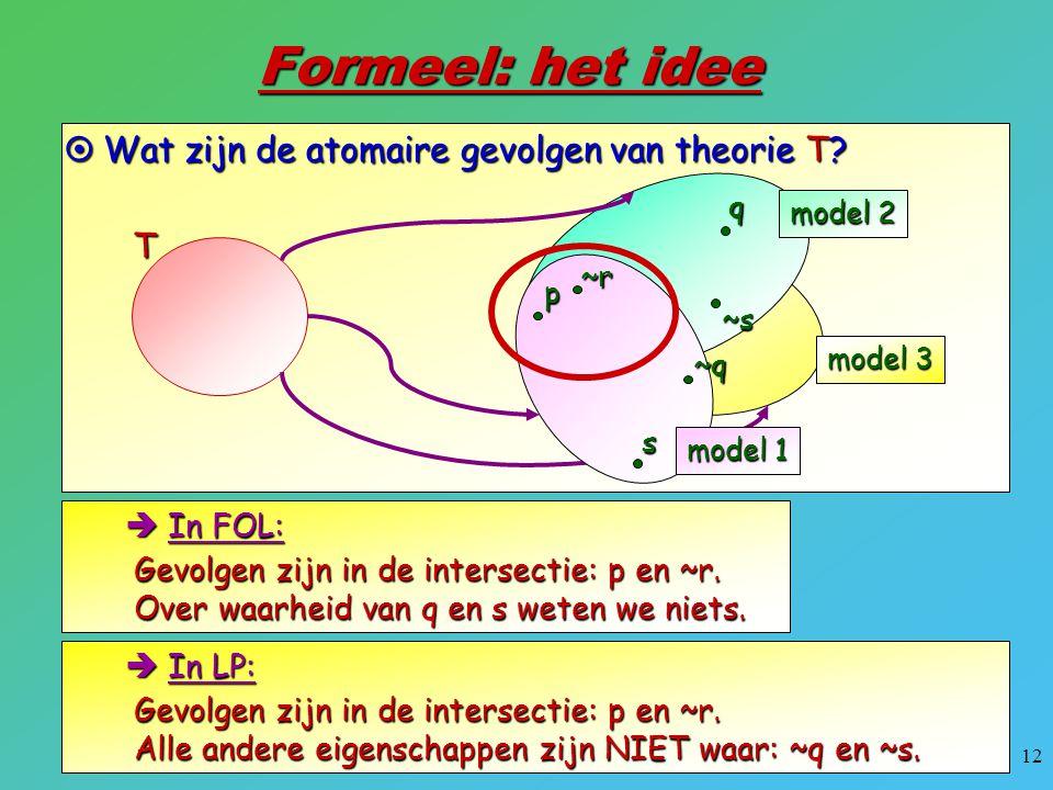 12  Wat zijn de atomaire gevolgen van theorie T? T  In FOL: Formeel: het idee Gevolgen zijn in de intersectie: p en ~r. Over waarheid van q en s wet