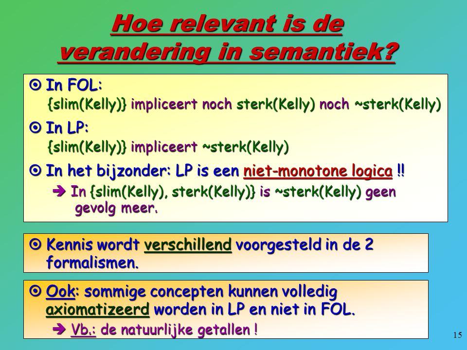 15 Hoe relevant is de verandering in semantiek?  In FOL: {slim(Kelly)} impliceert noch sterk(Kelly) noch ~sterk(Kelly)  In LP: {slim(Kelly)} implice