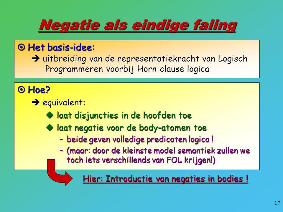 17 Negatie als eindige faling  Het basis-idee:  uitbreiding van de representatiekracht van Logisch Programmeren voorbij Horn clause logica  Hoe? 
