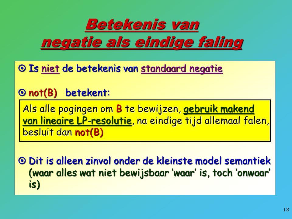 18  Is niet de betekenis van standaard negatie Betekenis van negatie als eindige faling Als alle pogingen om B te bewijzen, gebruik makend van lineai