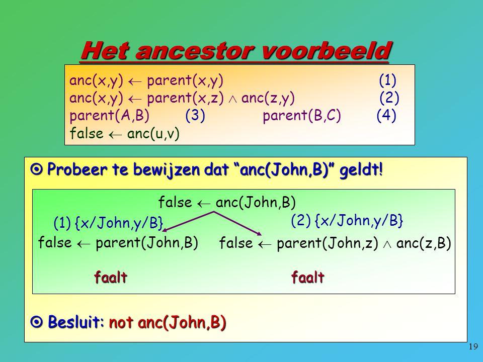 """19  Probeer te bewijzen dat """"anc(John,B)"""" geldt! false  anc(John,B) Het ancestor voorbeeld anc(x,y)  parent(x,y) (1) anc(x,y)  parent(x,z)  anc(z"""