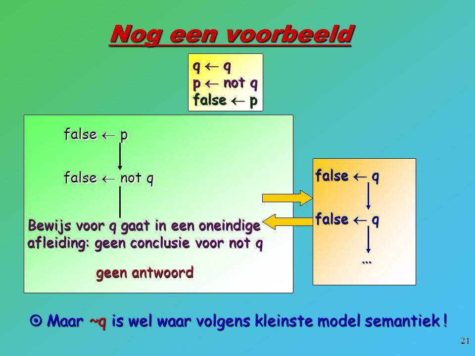 21 q  q p  not q false  p false  q Nog een voorbeeld  Maar ~q is wel waar volgens kleinste model semantiek ! false  not q false  q … Bewijs voo