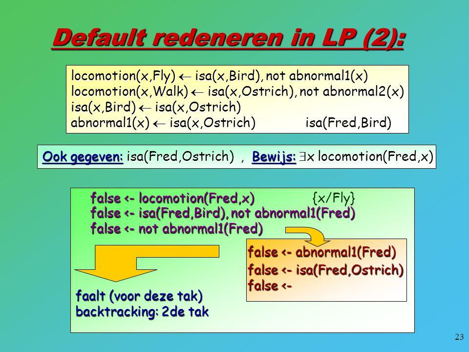 23 Default redeneren in LP (2): Ook gegeven: isa(Fred,Ostrich), Bewijs:  x locomotion(Fred,x) locomotion(x,Fly)  isa(x,Bird), not abnormal1(x) locom